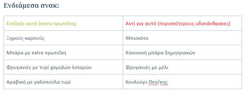 gramosi-diatrofi-geonutrition